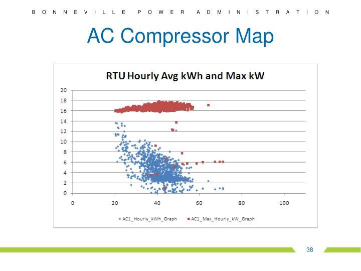 AC Compressor Map