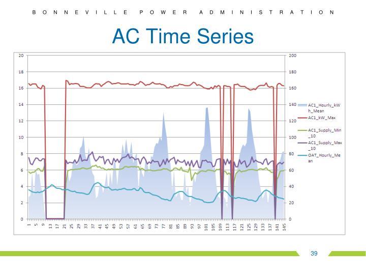 AC Time Series