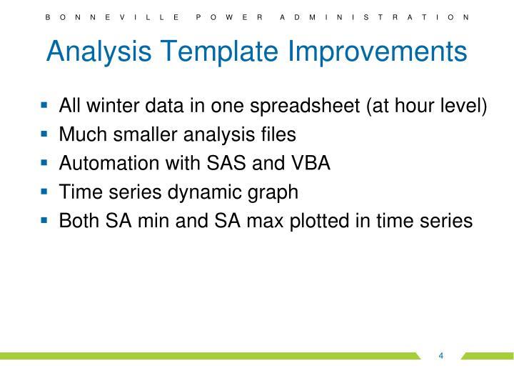 Analysis Template Improvements
