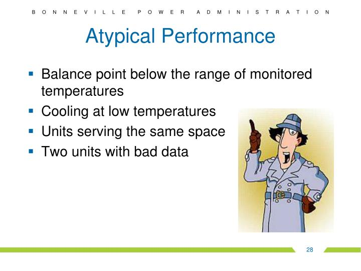 Atypical Performance