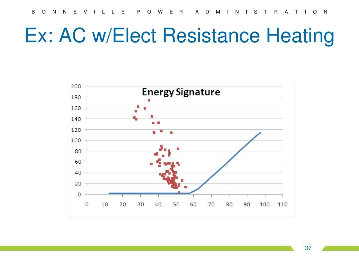 Ex: AC w/Elect Resistance Heating