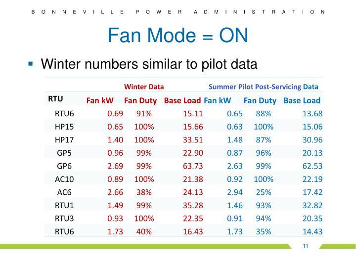 Fan Mode = ON