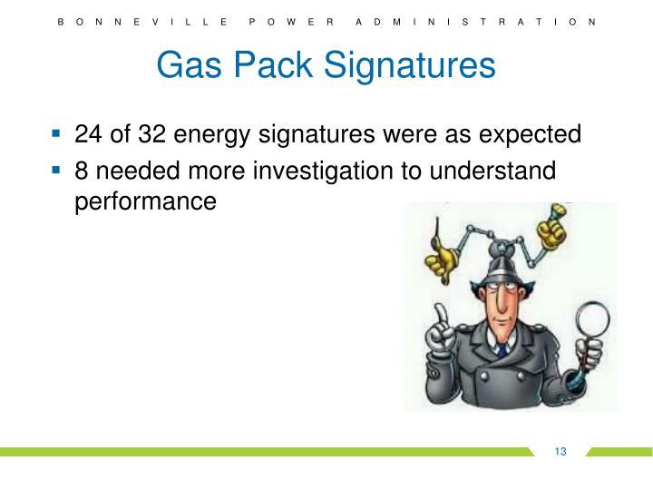 Gas Pack Signatures