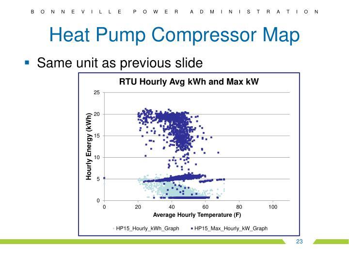 Heat Pump Compressor Map