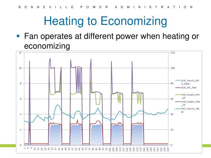 Heating to Economizing