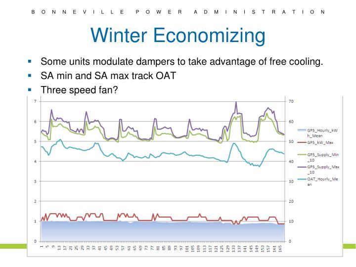 Winter Economizing