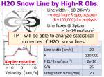 h2o snow line by high r obs