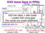 h2o snow lines in ppds