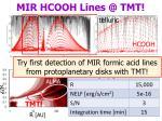 mir hcooh lines @ tmt