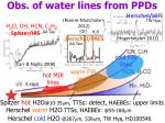 obs of water lines from ppds