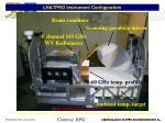 lhatpro instrument configuration