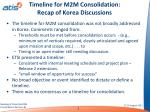 timeline for m2m consolidation recap of korea discussions