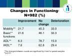 changes in functioning 1 n 982