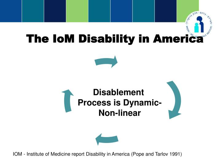 The IoM Disability in America