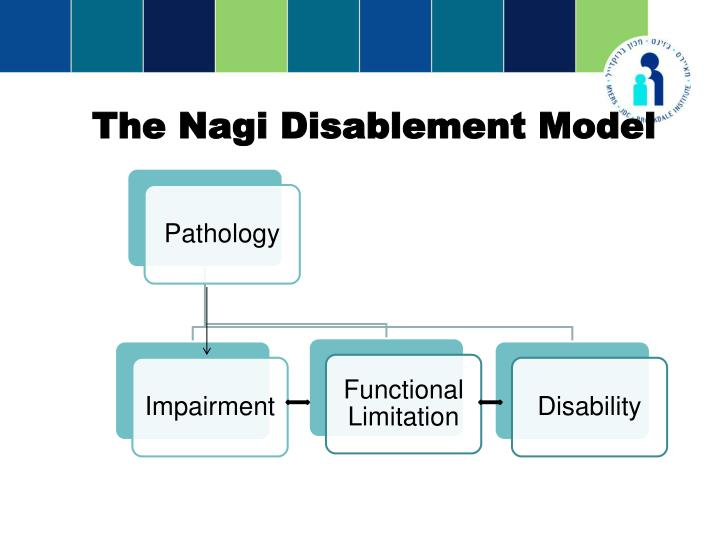 The Nagi Disablement Model