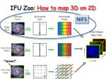 ifu zoo how to map 3d on 2d