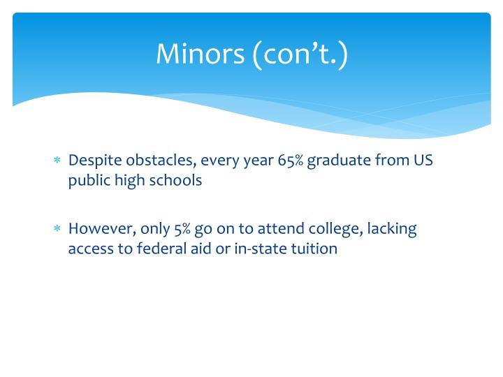 Minors (