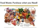 food waste purchase what you need