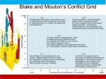 blake and mouton s conflict grid