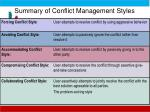 summary of conflict management styles