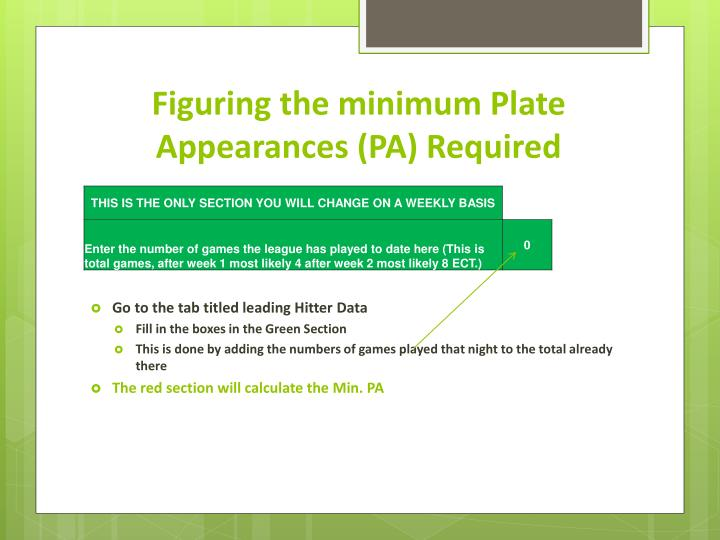 Figuring the minimum Plate Appearances (PA) Required