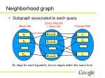 neighborhood graph