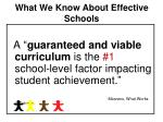 what we know about effective schools
