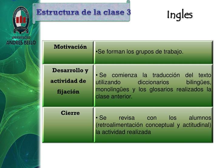 Estructura de la clase 3