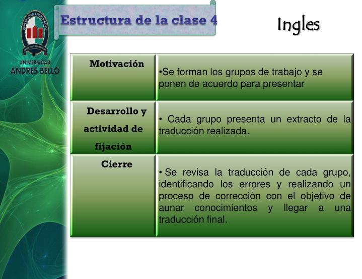 Estructura de la clase 4