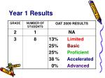 year 1 results1