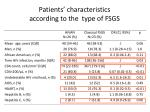 patients characteristics according to the type of fsgs