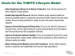 goals for the tribits lifecycle model