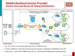 mobile backhaul service provider service assured access timing d istribution