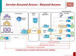 service assured access beyond access