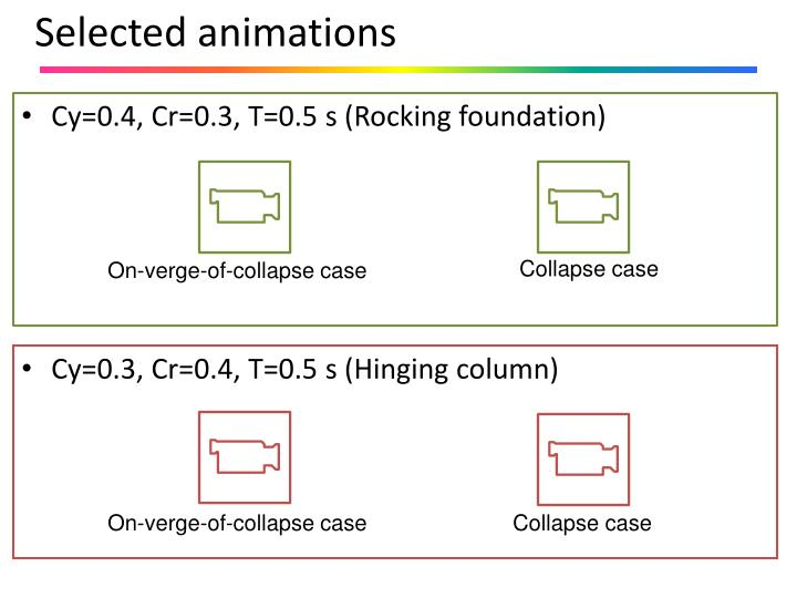 Selected animations