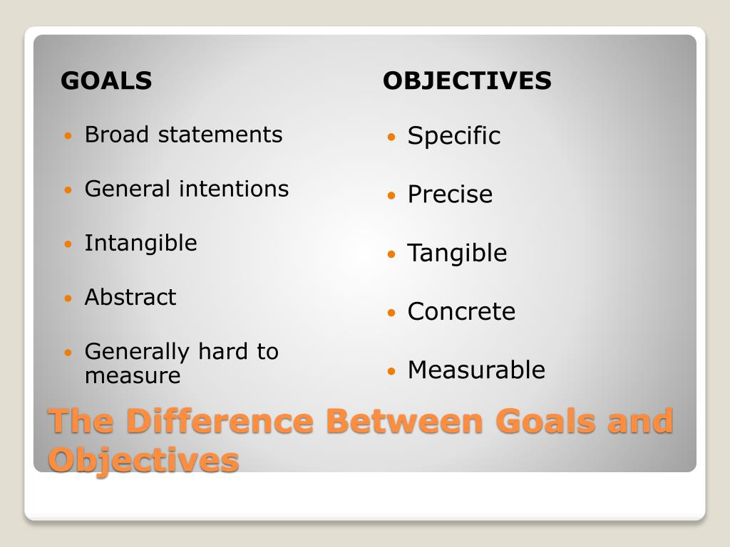 ppt  writing goals and objectives powerpoint presentation