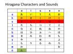 hiragana characters and sounds