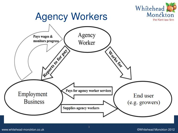 Agency workers1