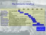the ancients timeline
