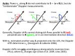 aside flows v along b do not contribute to e v x b c but do contaminate doppler measurements