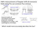 hmi s measurements of doppler shifts transverse fields along pils can constrain flux removal