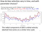 how do bias velocities vary in time and with parameter choices