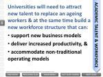 academic talent workforce