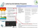 1 calval from ecv definition perspective