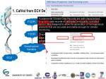 1 calval from ecv definition perspective1