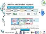 2 calval from data generation perspective2