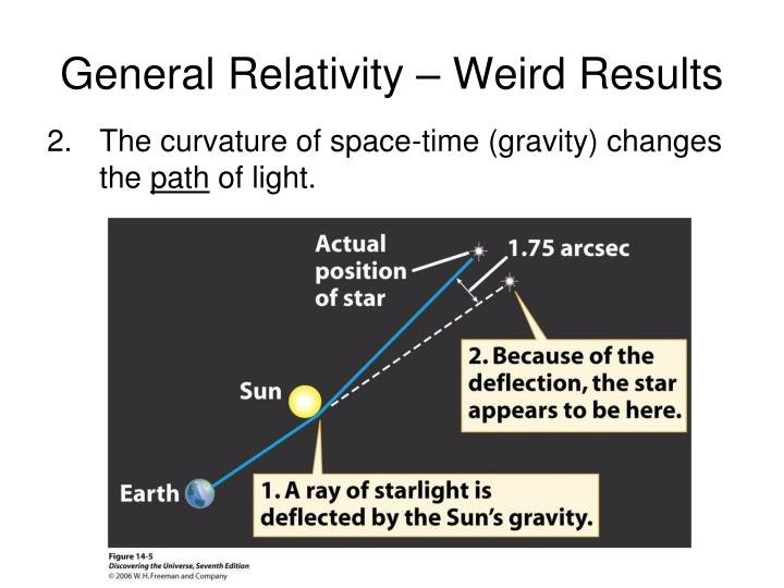 the history of classical gravitational theory The classical theory of space travel was based on a technical explanation of minovitch's theory of gravity propelled crocco's multiplanetary trajectory was not an example of a gravity-assist trajectory and all the papers.