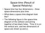 space time result of special relativity