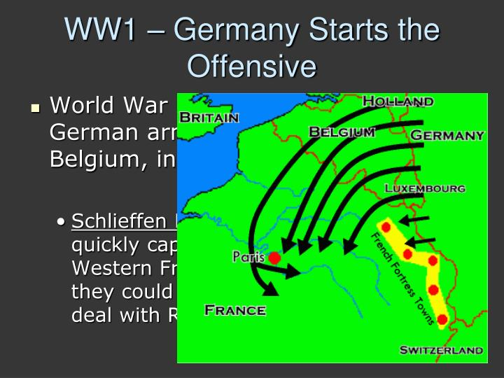 WW1 – Germany Starts the Offensive