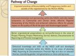 pathway of change
